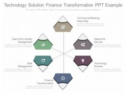 App Technology Solution Finance Transformation Ppt Example