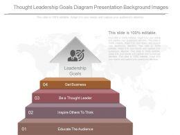 App Thought Leadership Goals Diagram Presentation Background Images