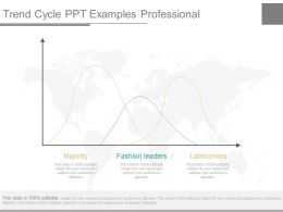 App Trend Cycle Ppt Examples Professional