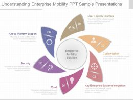 App Understanding Enterprise Mobility Ppt Sample Presentations