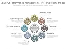 App Value Of Performance Management Ppt Powerpoint Images