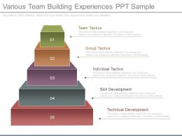 App Various Team Building Experiences Ppt Sample