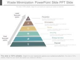 App Waste Minimization Powerpoint Slide Ppt Slide
