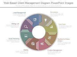 App Web Based Client Management Diagram Powerpoint Images