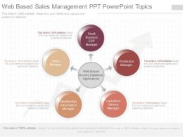 App Web Based Sales Management Ppt Powerpoint Topics