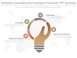 App Workplace Counselling And Employee Productivity Ppt Summary