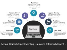 Appeal Raised Appeal Meeting Employee Informed Appeal Outcome