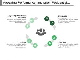 Appealing Performance Innovation Residential Customers External Revenue Performance Period