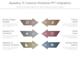 Appealing To Customer Worldwide Ppt Infographics
