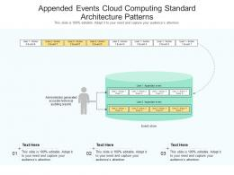 Appended Events Cloud Computing Standard Architecture Patterns Ppt Powerpoint Slide