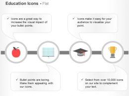 Apple Graduation Cap Trophy Books For Education Ppt Icons Graphics