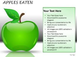 Apples Eaten Powerpoint Presentation Slides DB