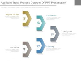 Applicant Trace Process Diagram Of Ppt Presentation