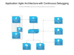 Application Agile Architecture With Continuous Debugging
