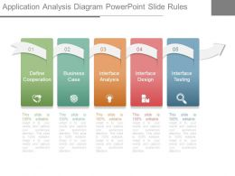 Application Analysis Diagram Powerpoint Slide Rules