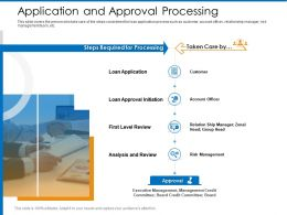 Application And Approval Processing Group Head Ppt Powerpoint Presentation Gallery Files