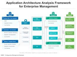 Application Architecture Analysis Framework For Enterprise Management