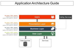 Application Architecture Guide