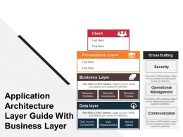 Application Architecture Layer Guide With Business Layer
