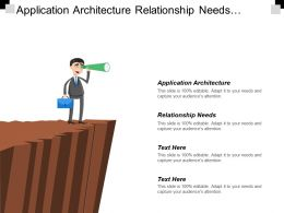 Application Architecture Relationship Needs Safety Needs Collaborating Develop Markets