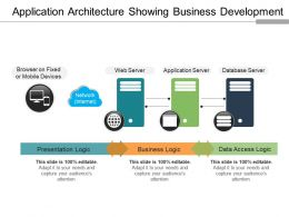 Application Architecture Showing Business Development