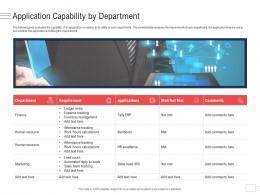 Application Capability By Department Enterprise Application Portfolio Management Ppt Sample