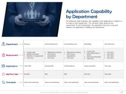 Application Capability By Department Finance Ppt Powerpoint Presentation File Introduction