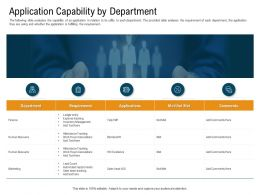 Application Capability By Department Tally Erp Powerpoint Presentation Design