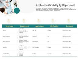 Application Capability Department Optimizing Enterprise Application Performance Ppt Inspiration