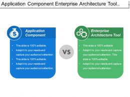 Application Component Enterprise Architecture Tool Operating System