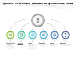 Application Conceptualization Development Testing And Deployment Process