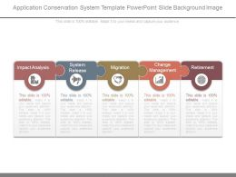 Application Conservation System Template Powerpoint Slide Background Image