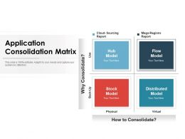 Application Consolidation Matrix