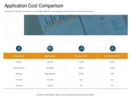 Application Cost Comparison Bamboohr Powerpoint Presentation Tips
