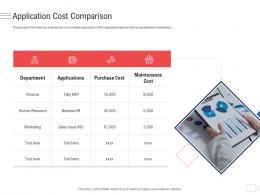 Application Cost Comparison Enterprise Application Portfolio Management Ppt Mockup