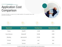 Application Cost Comparison Optimizing Enterprise Application Performance Ppt Template