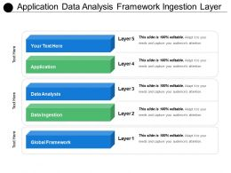 Application Data Analysis Framework Ingestion Layer