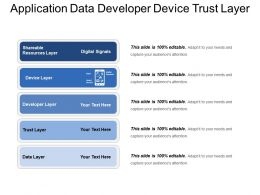 Application Data Developer Device Trust Layer