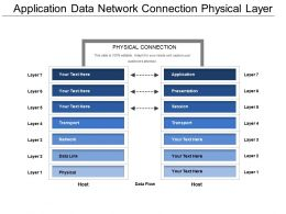 Application Data Network Connection Physical Layer