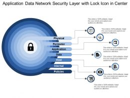 Application Data Network Security Layer With Lock Icon In Center