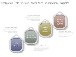 Application Data Sources Powerpoint Presentation Examples