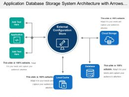 Application Database Storage System Architecture With Arrows And Icons