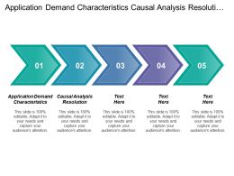 Application Demand Characteristics Causal Analysis Resolution Growth Opportunity