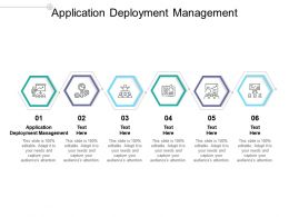 Application Deployment Management Ppt Powerpoint Presentation Professional Background Cpb