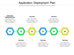 Application Deployment Plan Ppt Portfolio Designs Download Cpb