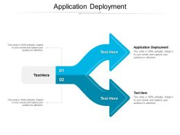 Application Deployment Ppt Powerpoint Presentation Summary Good Cpb