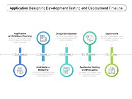 Application Designing Development Testing And Deployment Timeline