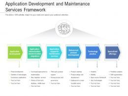 Application Development And Maintenance Services Framework