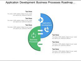 Application Development Business Processes Roadmap Planning Business Inputs