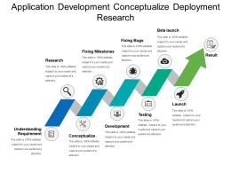 Application Development Conceptualize Deployment Research